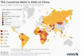 Should China Forgive $5 Trillion Global Debt?
