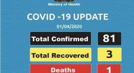 BREAKING: Kenya confirms 22 new cases of #Coronavirus raising total to 81