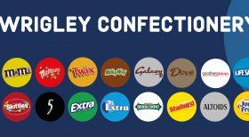 Wrigley opens $69 million plant in Kenya