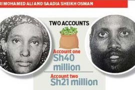 Riddle of traders who cannot explain Sh500m in accounts