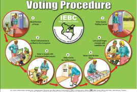 The IEBC's 'complementary system' is manual, after all